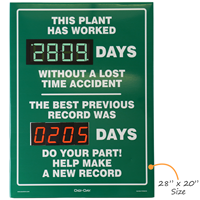 This Plant Worked Days Without Accident Signs
